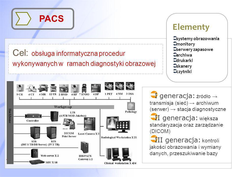 PACS I generacja: źródło transmisja (sieć) archiwum (serwer) stacja diagnostyczne II generacja: większa standaryzacja oraz zarządzanie (DICOM) III gen