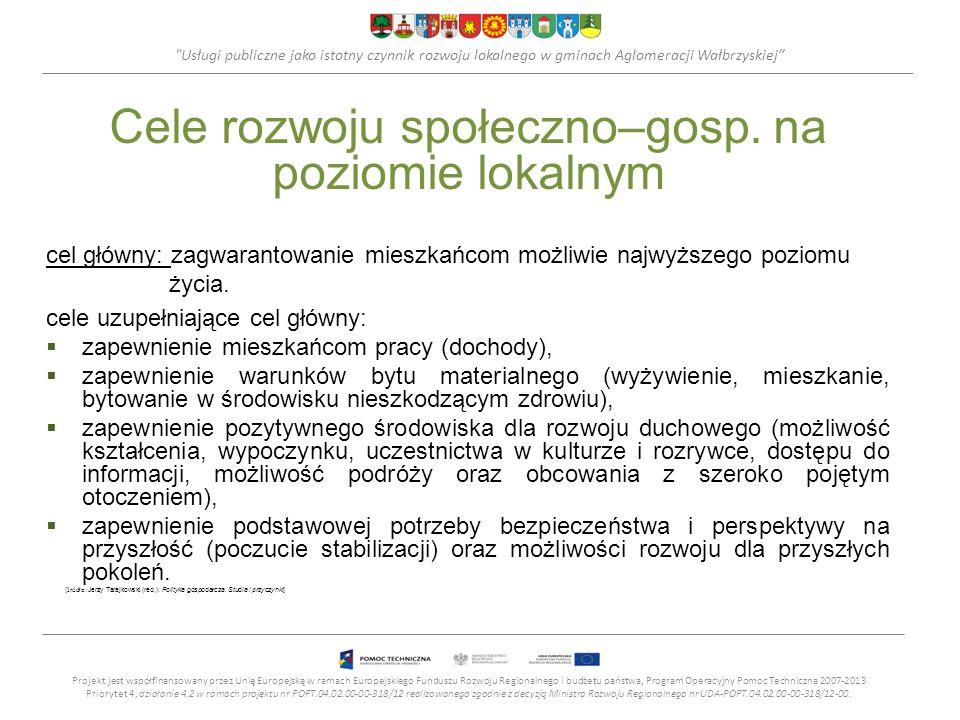 Usługi publiczne jako istotny czynnik rozwoju lokalnego w gminach Aglomeracji Wałbrzyskiej Czy jesteśmy w stanie poprawić jakość usług publicznych.