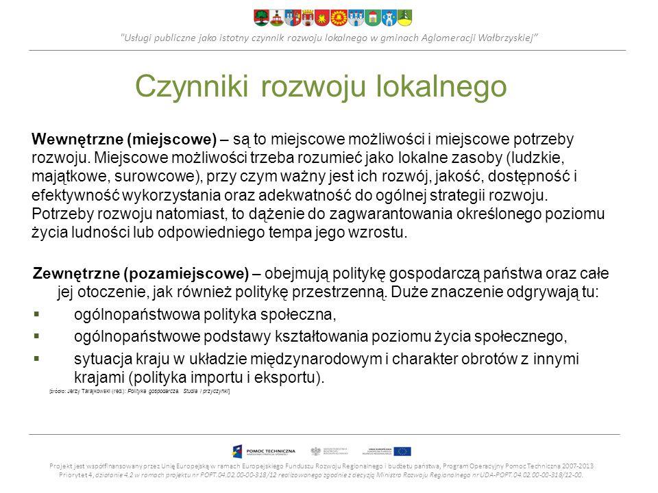 Usługi publiczne jako istotny czynnik rozwoju lokalnego w gminach Aglomeracji Wałbrzyskiej Cele operacyjne marketingu regionalnego Poznanie aktualnych potrzeb i pragnień mieszkańców w zakresie usług komunalnych świadczonych przez instytucje lokalne Zapewnienie mieszkańcom, lokalnym organizacjom i ich grupom sprzyjających warunków korzystania z usług publicznych Przewidywanie zmian preferencji i zachowań podmiotów lokalnych korzystających z dóbr i usług publicznych Podnoszenie wartości oferty komunalnej kierowanej do społeczności lokalnej Rozpoznanie stopnia przywiązanie mieszkańców i przedsiębiorców lokalnych do danej jednostki osadniczej Uruchomienie efektywnych i skutecznych kanałów komunikowania się władz ze środowiskiem lokalnym Poznanie determinant rozwoju indywidualnej przedsiębiorczości na terenie gminy Określenie stopnia społecznej akceptacji kierunków polityki społeczno- gospodarczej wdrażanej przez samorząd [A.