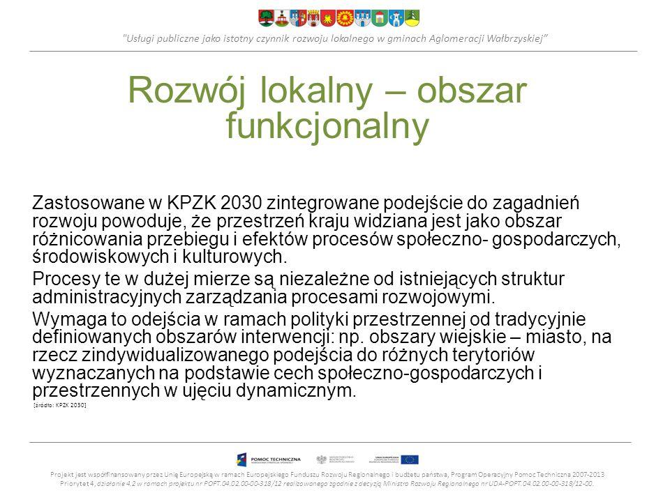 Usługi publiczne jako istotny czynnik rozwoju lokalnego w gminach Aglomeracji Wałbrzyskiej Rozwój lokalny – obszar funkcjonalny Aglomerację Wałbrzyską tworzą 23 gminy Zlokalizowane są w południowej części województwa dolnośląskiego, które należą do czterech powiatów (wałbrzyskiego, kamiennogórskiego, świdnickiego oraz kłodzkiego).