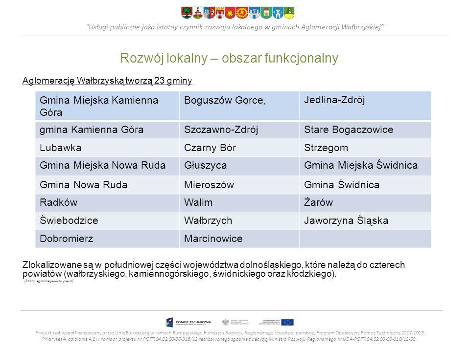 Usługi publiczne jako istotny czynnik rozwoju lokalnego w gminach Aglomeracji Wałbrzyskiej Tworzymy lokalną strategię rozwoju Projekt jest współfinansowany przez Unię Europejską w ramach Europejskiego Funduszu Rozwoju Regionalnego i budżetu państwa, Program Operacyjny Pomoc Techniczna 2007-2013 Priorytet 4, działanie 4.2 w ramach projektu nr POPT.04.02.00-00-318/12 realizowanego zgodnie z decyzją Ministra Rozwoju Regionalnego nr UDA-POPT.04.02.00-00-318/12-00.