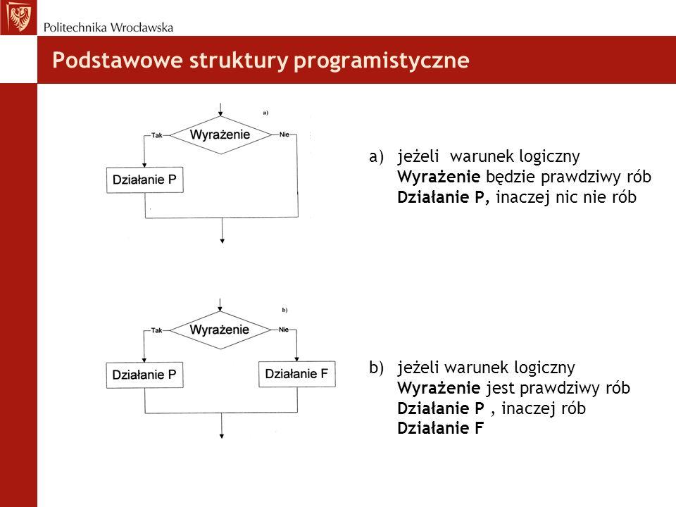 Podstawowe struktury programistyczne a)jeżeli warunek logiczny Wyrażenie będzie prawdziwy rób Działanie P, inaczej nic nie rób b)jeżeli warunek logicz