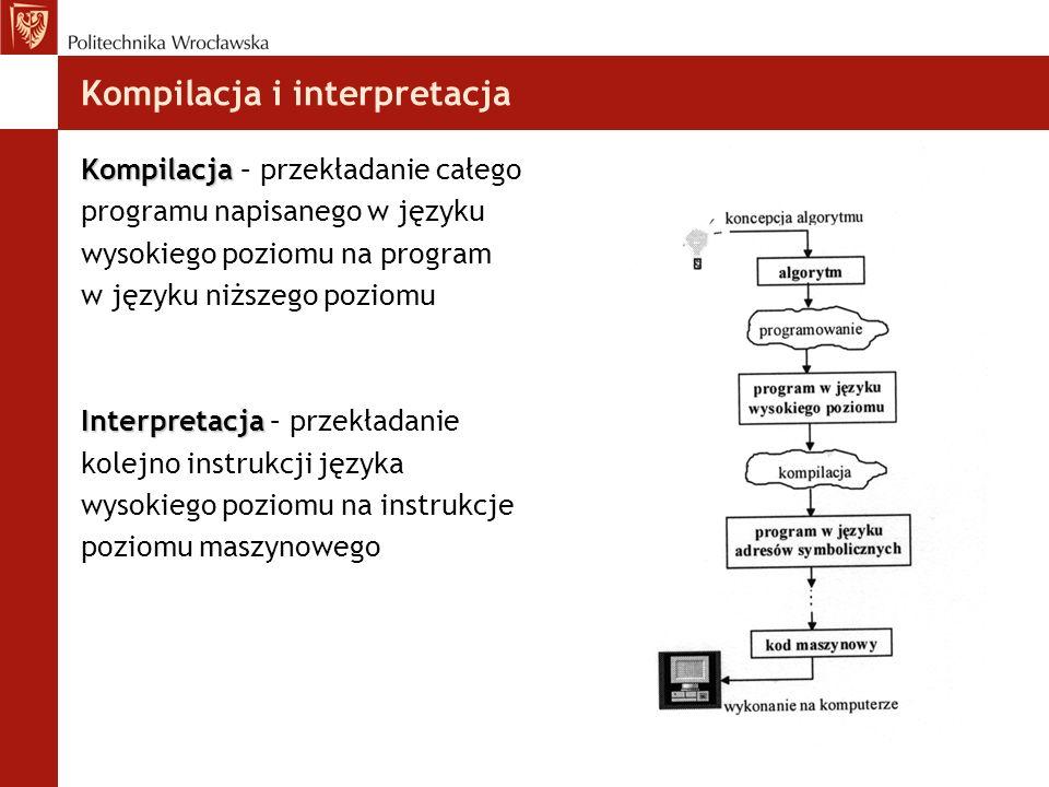 Kompilacja i interpretacja Kompilacja Kompilacja – przekładanie całego programu napisanego w języku wysokiego poziomu na program w języku niższego poz