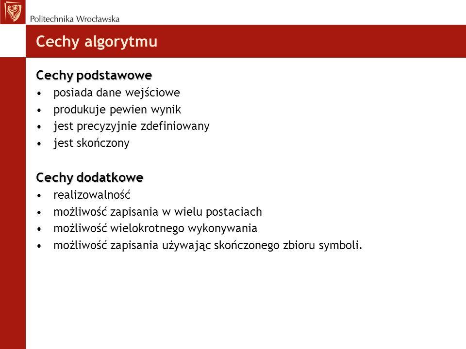 Program Hello world.– różne języki Język Ook. Ook.