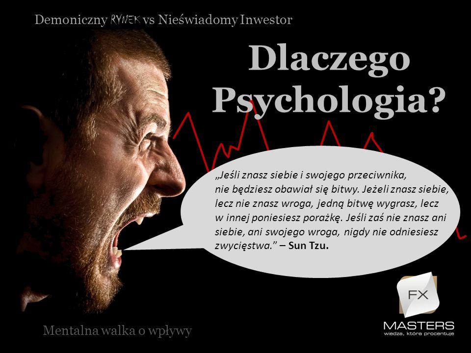 Demoniczny RYNEK vs Nieświadomy Inwestor Dlaczego Psychologia? Mentalna walka o wpływy Jeśli znasz siebie i swojego przeciwnika, nie będziesz obawiał