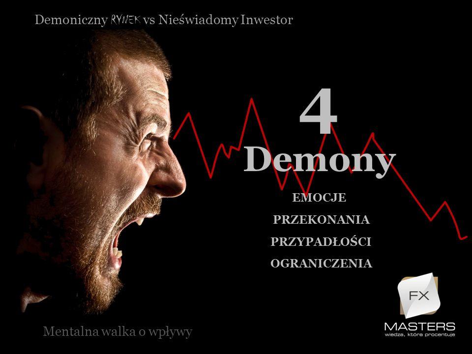 Demoniczny RYNEK vs Nieświadomy Inwestor 4 Demony Mentalna walka o wpływy EMOCJE OGRANICZENIA PRZYPADŁOŚCI PRZEKONANIA