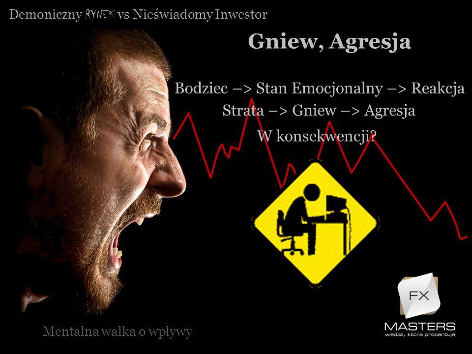 Demoniczny RYNEK vs Nieświadomy Inwestor Gniew, Agresja Mentalna walka o wpływy Bodziec –> Stan Emocjonalny –> Reakcja Strata –> Gniew –> Agresja W ko
