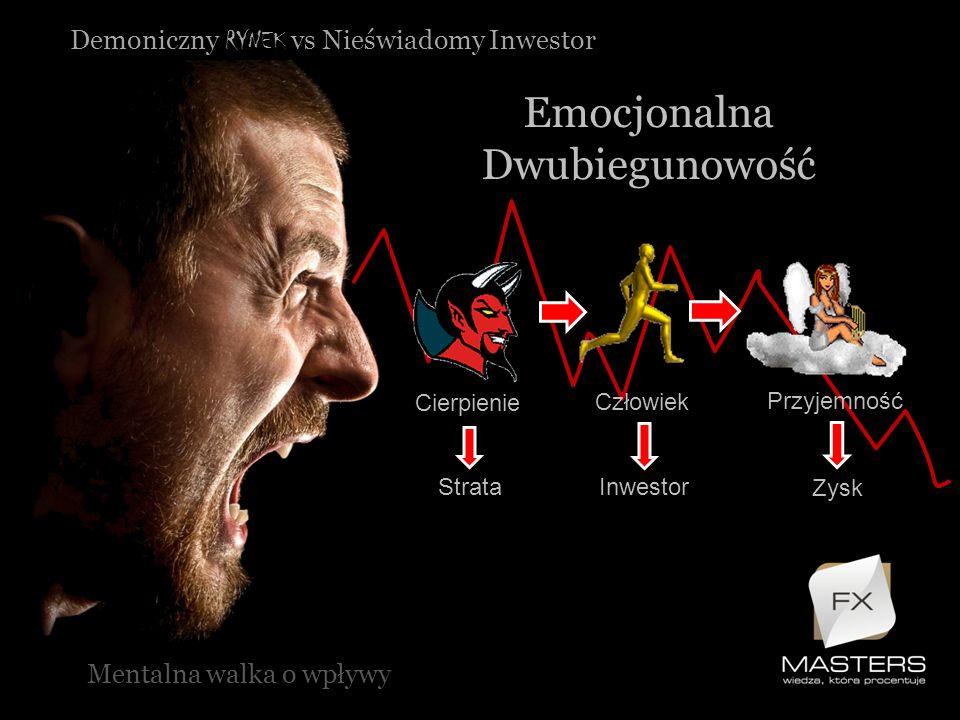 Demoniczny RYNEK vs Nieświadomy Inwestor Emocjonalna Dwubiegunowość Mentalna walka o wpływy Cierpienie Przyjemność Człowiek StrataInwestor Zysk