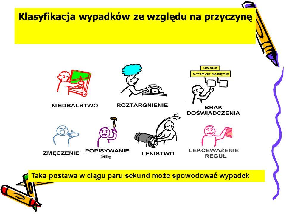 Informacja o wypadkach dzieci i młodzieży w szkołach Rodzaj zajęćZachodniopomorskie 2003/2004 Szczecin 2003/2004 Szczecin 2004/2005 wychowanie fizyczn