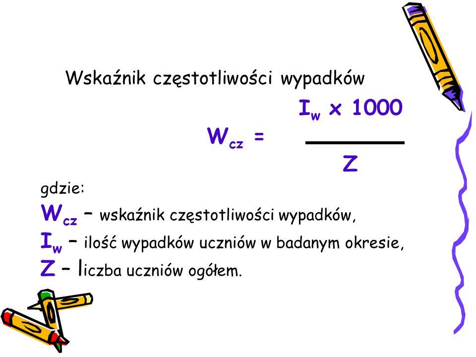 Środowisko uczniowskie należy do jednego z najbardziej wypadkogennych w Polsce i według oficjalnych statystyk plasuje się na drugim miejscu.. Oznacza