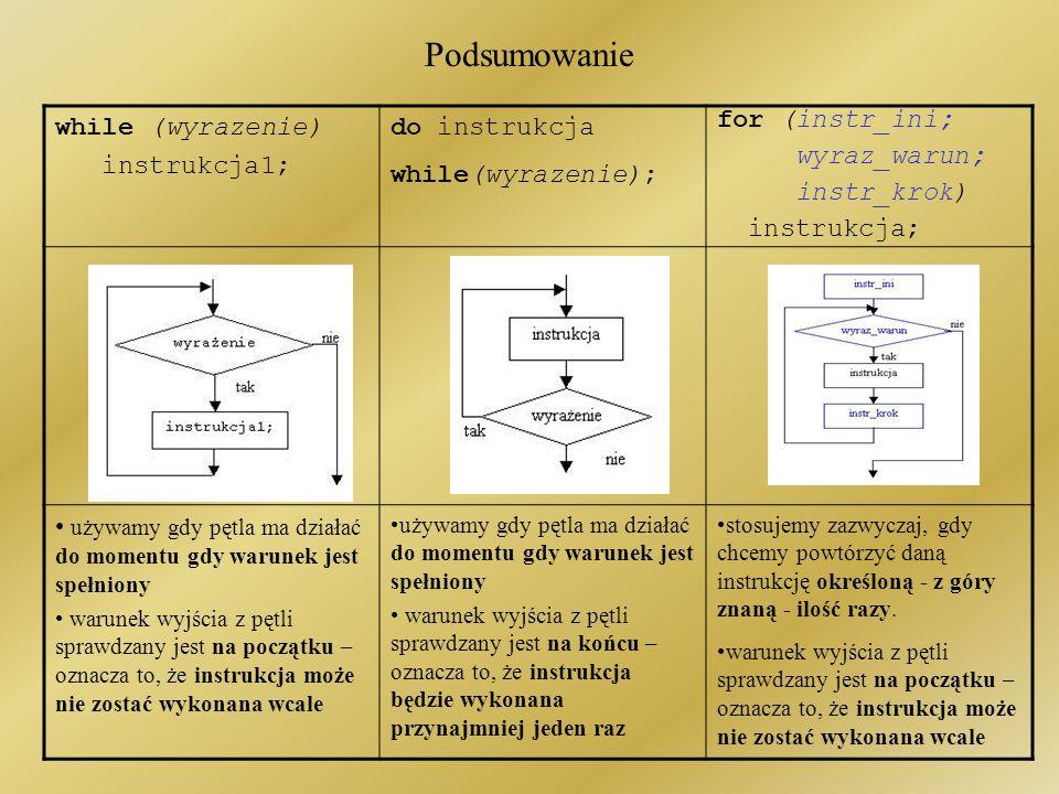 Przykład 2 Napisz program sumujący liczby od 1 do 100 #include <iostream.h> main() { int liczba; //zmienna do przechowywania // kolejnych liczb od 1 d