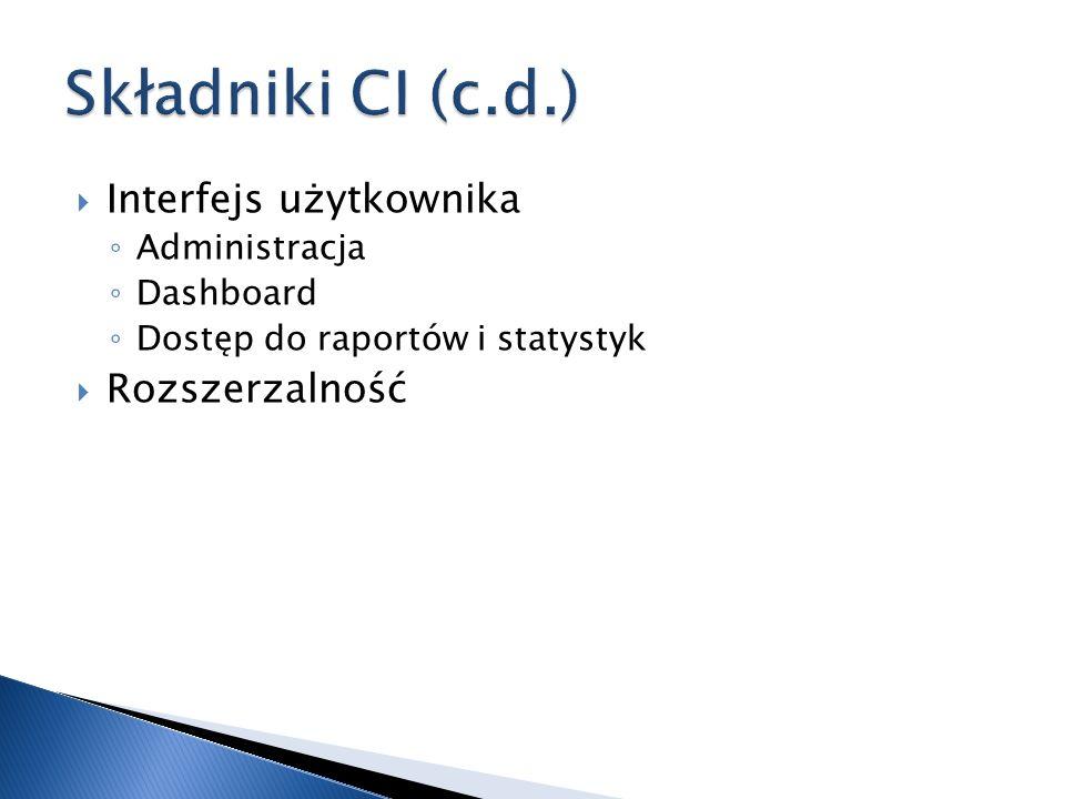 Interfejs użytkownika Administracja Dashboard Dostęp do raportów i statystyk Rozszerzalność