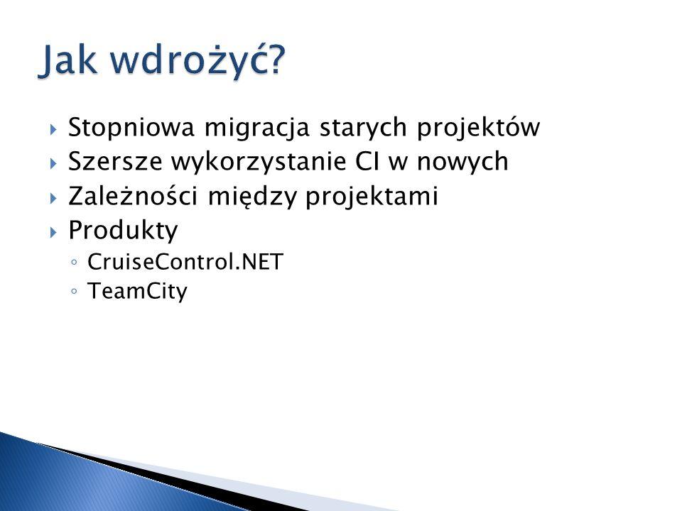 Stopniowa migracja starych projektów Szersze wykorzystanie CI w nowych Zależności między projektami Produkty CruiseControl.NET TeamCity