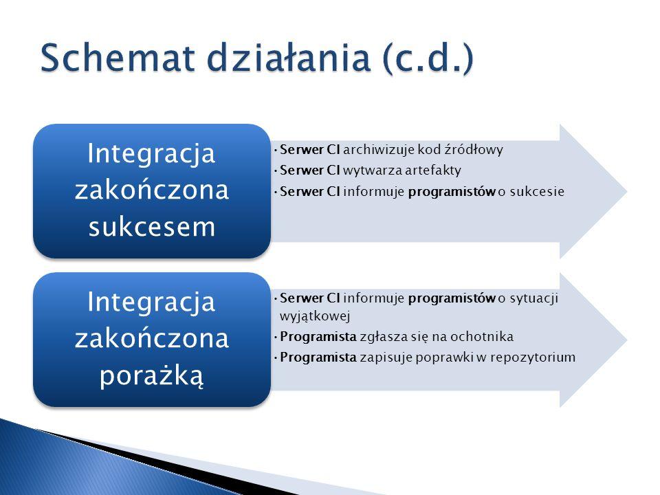 Metodologie Agile Bądź zwinny bo wymagania ulegną zmianie Bądź elastyczny i używaj tylko tego co potrzebne eXtreme Programming Testy najpierw Programowanie w parach Częsta integracja Częste wydania Integracja sekwencyjna Zbiorowa odpowiedzialność (Scrum, XP)