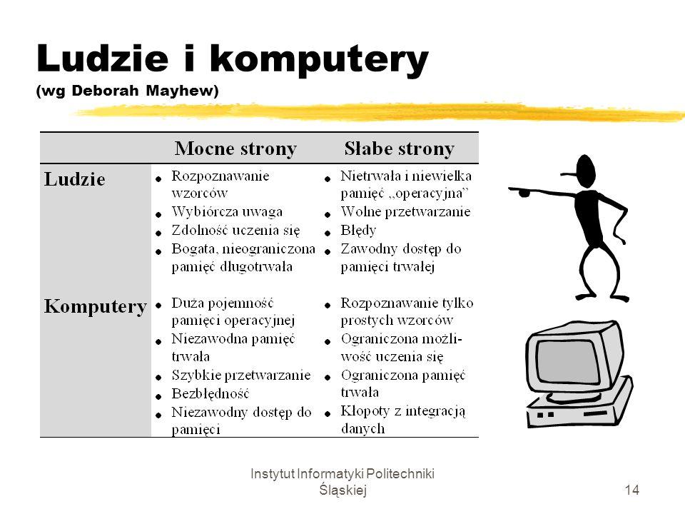 Instytut Informatyki Politechniki Śląskiej14 Ludzie i komputery (wg Deborah Mayhew)