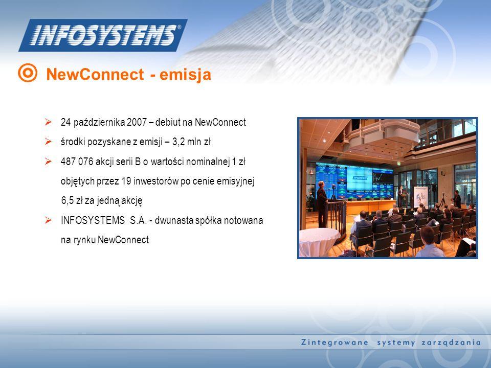 NewConnect - emisja 24 października 2007 – debiut na NewConnect środki pozyskane z emisji – 3,2 mln zł 487 076 akcji serii B o wartości nominalnej 1 z