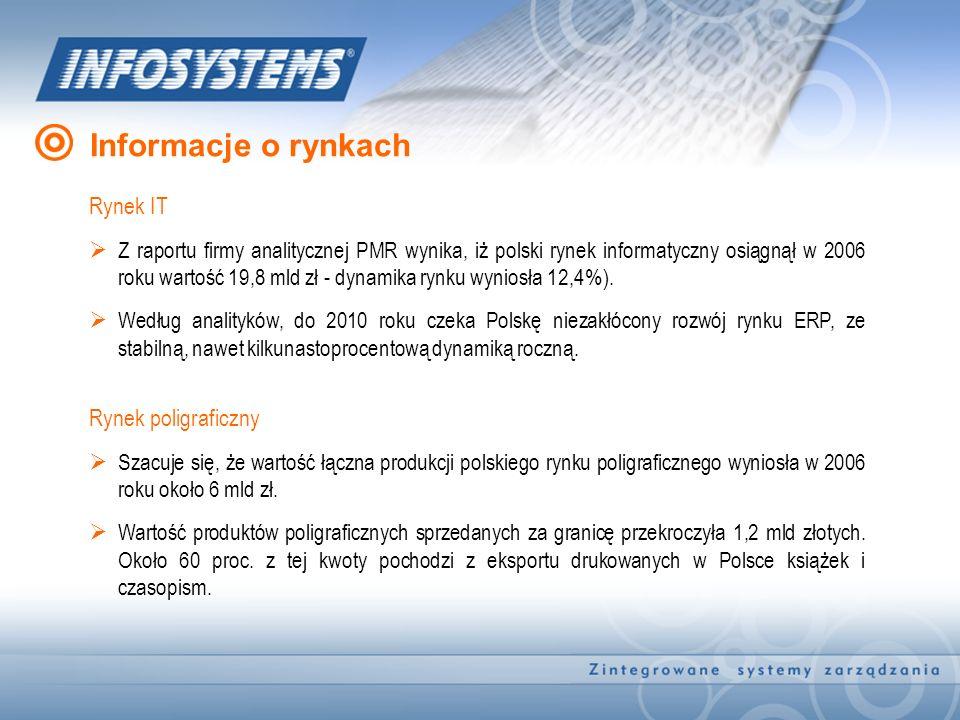 Rynek poligraficzny Szacuje się, że wartość łączna produkcji polskiego rynku poligraficznego wyniosła w 2006 roku około 6 mld zł. Wartość produktów po