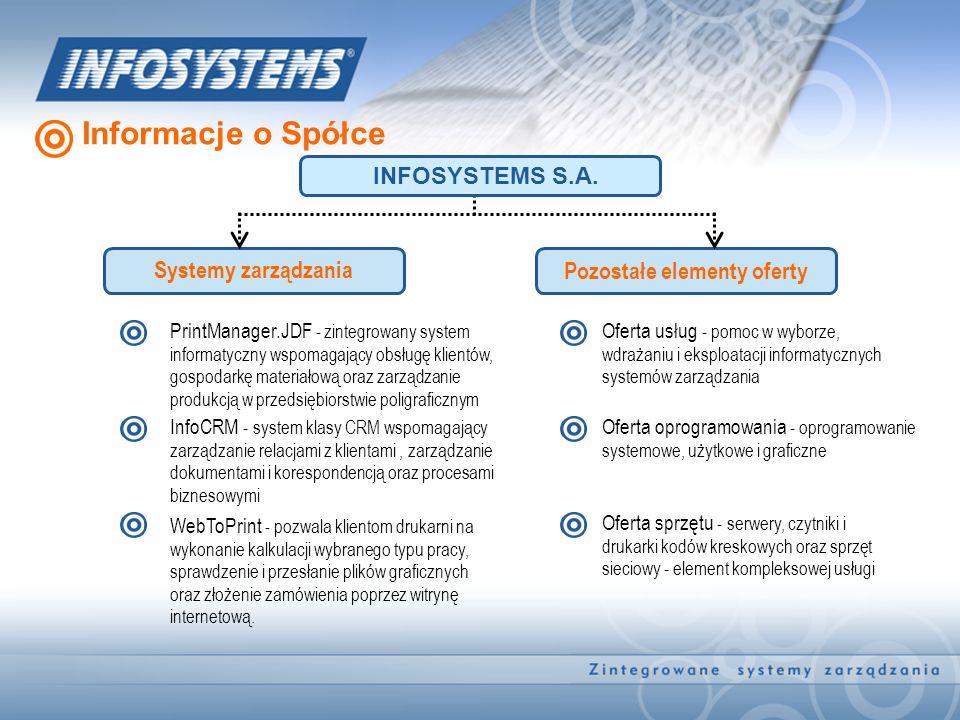 Informacje o Spółce Systemy zarządzania Pozostałe elementy oferty PrintManager.JDF - zintegrowany system informatyczny wspomagający obsługę klientów,