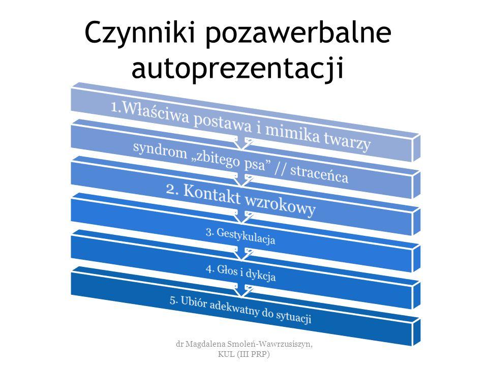 Merytoryczne aspekty prezentacji dr Magdalena Smoleń-Wawrzusiszyn, KUL (III PRP)