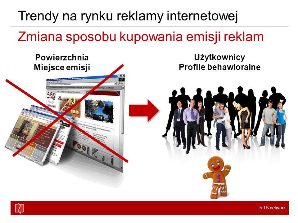 RTB network Organizacja sprzedaży Adexon Dział agencyjny Agencje sieciowe, agencje średnie, agencje SEM Dział bezpośredni Klienci duzi i MSP Dział Trading Współpraca z sieciami performance i retargetującymi (polskie i zagraniczne) Zakup automatyczny Możliwość samodzielnego zakupu kampanii przez stronę WWW