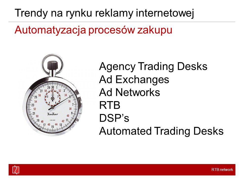 RTB network Przejrzystość i wygoda dostęp do systemu raportowania kontrola zleceń i kampanii w jednym miejscu dedykowane osoby do kontaktu pomoc w tworzeniu oferty reklamowej i ustalaniu cen minimalnych automatyzacja sprzedaży oszczędza czas Wydawcy - możliwość skoncentrowania się na budowaniu oglądalności i contentu witryn