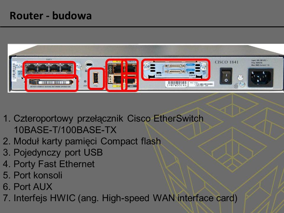 Router - budowa 1.Czteroportowy przełącznik Cisco EtherSwitch 10BASE-T/100BASE-TX 2.Moduł karty pamięci Compact flash 3.Pojedynczy port USB 4.Porty Fa