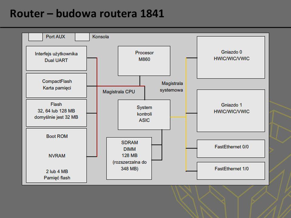Routing dynamiczny - metryki Liczba skoków – prosta metryka oznaczająca liczbę routerów odwiedzanych przez pakiet zmierzający do celu, Szerokość pasma – wybierana jest droga z największą szerokością pasma.