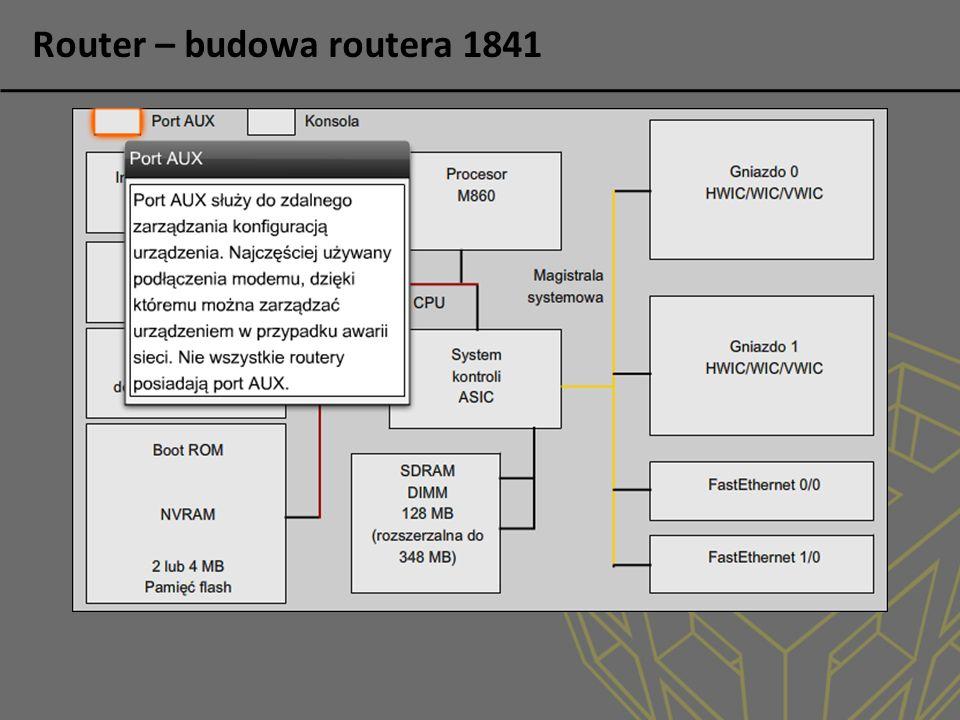 Router – Procedura startu 1.Włączenie zasilania router przeprowadza test POST 2.Z pamięci ROM ładowany jest program uruchomieniowy 3.System IOS jest ładowany z pamięci flash, serwera TFTP lub pamięci ROM 4.Z pamięci NVRAM lub za pośrednictwem protokołu TFTP jest ładowana konfiguracja