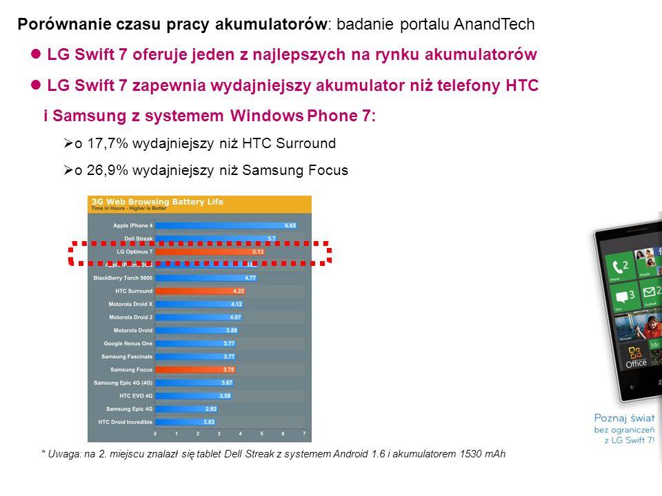 Porównanie czasu pracy akumulatorów: badanie portalu AnandTech LG Swift 7 oferuje jeden z najlepszych na rynku akumulatorów * Uwaga: na 2.