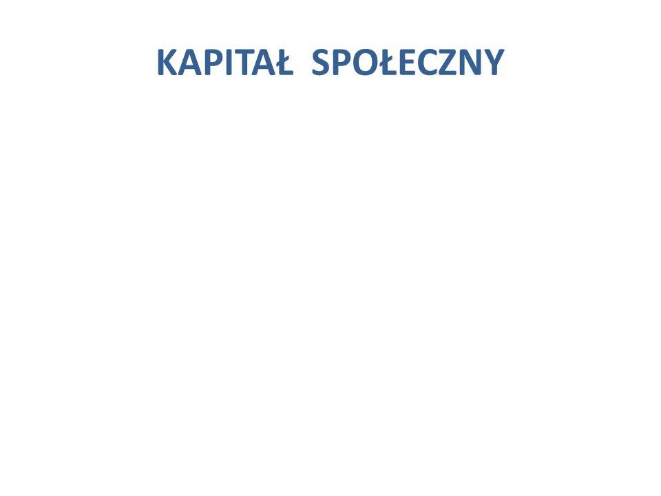 Odsetek osób ufających ogólnie innym ludziom Źródło: dla wszystkich krajów, włącznie z Polską ESS - European Social Survey 2006/2007 (odsetek odpowiedzi 7-10 na skali: 0-ostrożności nigdy za wiele, 10-większości ludzi można ufać), dla Polski DS – Diagnoza Społeczna z lat 2003-2009 (odsetek odpowiedzi większości ludzi można ufać na skali: większości ludzi można ufać, ostrożności nigdy za wiele, trudno powiedzieć); średnia dla wszystkich krajów 32 proc.