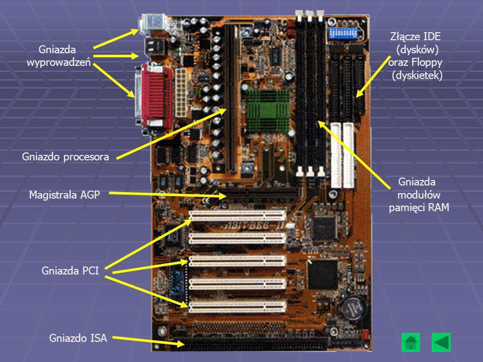 Gniazdo procesora Gniazda modułów pamięci RAM Gniazda PCI Gniazdo ISA Magistrala AGP Złącze IDE (dysków) oraz Floppy (dyskietek) Gniazda wyprowadzeń