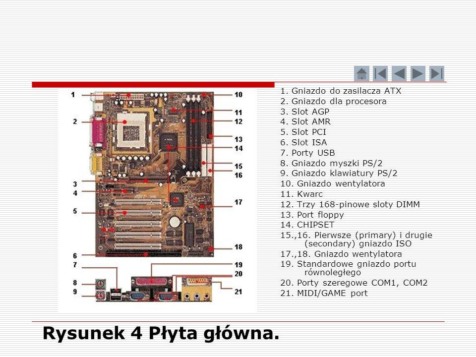1. Gniazdo do zasilacza ATX 2. Gniazdo dla procesora 3. Slot AGP 4. Slot AMR 5. Slot PCI 6. Slot ISA 7. Porty USB 8. Gniazdo myszki PS/2 9. Gniazdo kl