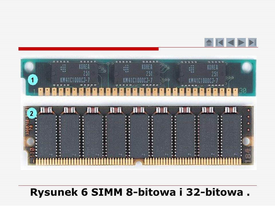 Rysunek 6 SIMM 8-bitowa i 32-bitowa.
