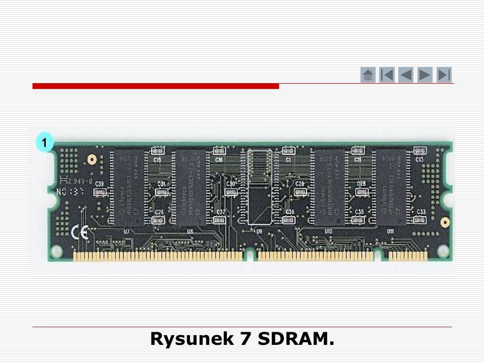 Rysunek 7 SDRAM.