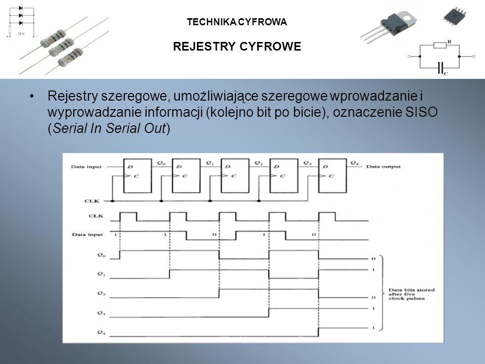 Rejestry szeregowe, umożliwiające szeregowe wprowadzanie i wyprowadzanie informacji (kolejno bit po bicie), oznaczenie SISO (Serial In Serial Out) REJ