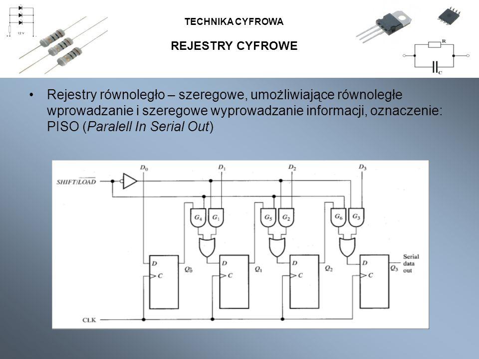 Rejestry równoległo – szeregowe, umożliwiające równoległe wprowadzanie i szeregowe wyprowadzanie informacji, oznaczenie: PISO (Paralell In Serial Out)