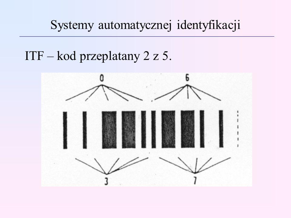 Systemy automatycznej identyfikacji ITF – kod przeplatany 2 z 5.