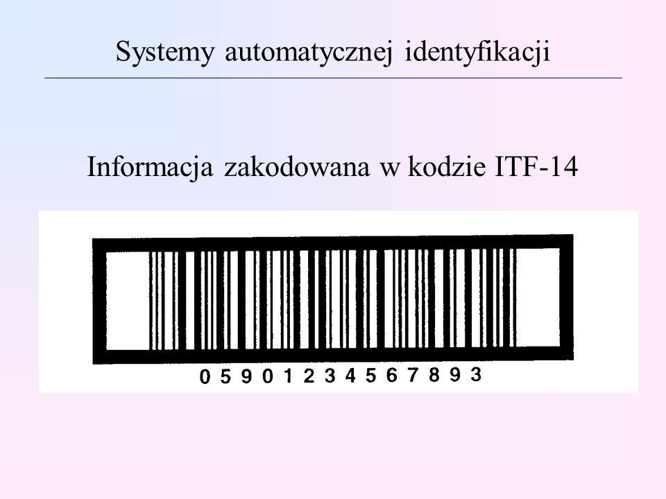 Systemy automatycznej identyfikacji Informacja zakodowana w kodzie ITF-14