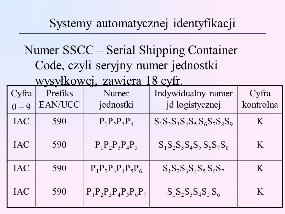 Systemy automatycznej identyfikacji Numer SSCC – Serial Shipping Container Code, czyli seryjny numer jednostki wysyłkowej, zawiera 18 cyfr. Cyfra 0 –