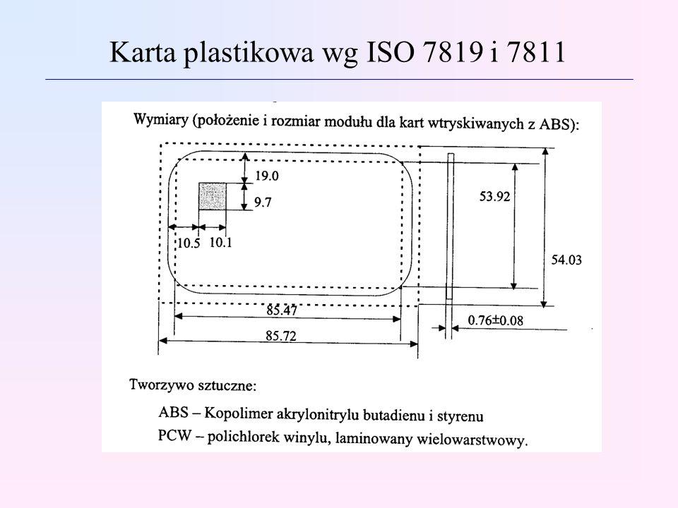 Karta plastikowa wg ISO 7819 i 7811