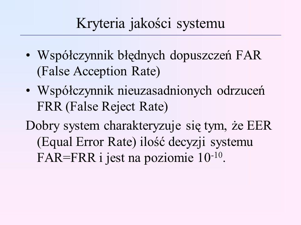 Kryteria jakości systemu Współczynnik błędnych dopuszczeń FAR (False Acception Rate) Współczynnik nieuzasadnionych odrzuceń FRR (False Reject Rate) Do