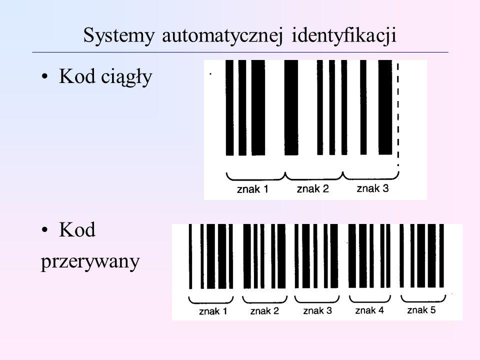 Systemy automatycznej identyfikacji Kod ciągły Kod przerywany