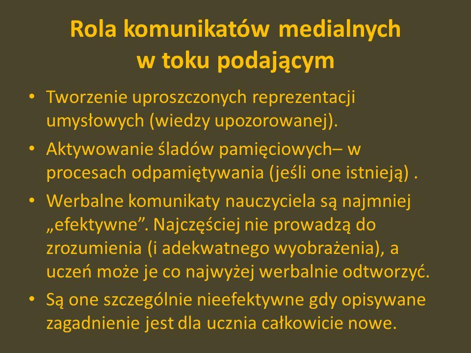 Rola komunikatów medialnych w toku podającym Tworzenie uproszczonych reprezentacji umysłowych (wiedzy upozorowanej).