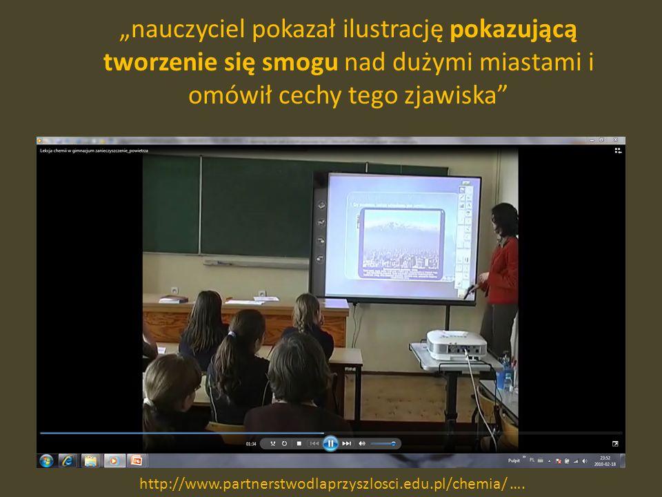 nauczyciel pokazał ilustrację pokazującą tworzenie się smogu nad dużymi miastami i omówił cechy tego zjawiska http://www.partnerstwodlaprzyszlosci.edu.pl/chemia/ ….