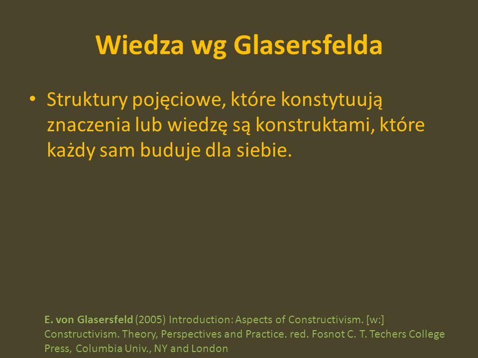 Wiedza wg Glasersfelda Struktury pojęciowe, które konstytuują znaczenia lub wiedzę są konstruktami, które każdy sam buduje dla siebie.