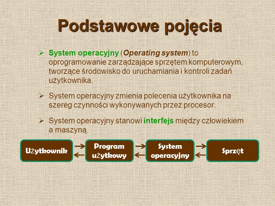 Podstawowe pojęcia System operacyjny (Operating system) to oprogramowanie zarządzające sprzętem komputerowym, tworzące środowisko do uruchamiania i ko