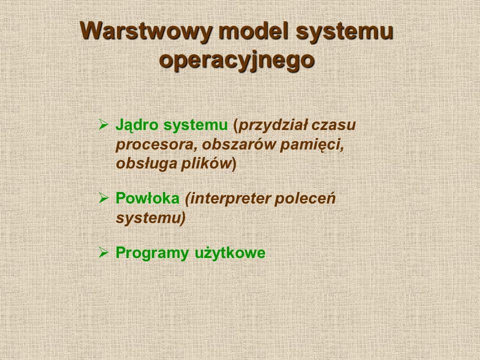 Warstwowy model systemu operacyjnego Jądro systemu (przydział czasu procesora, obszarów pamięci, obsługa plików) Powłoka (interpreter poleceń systemu)