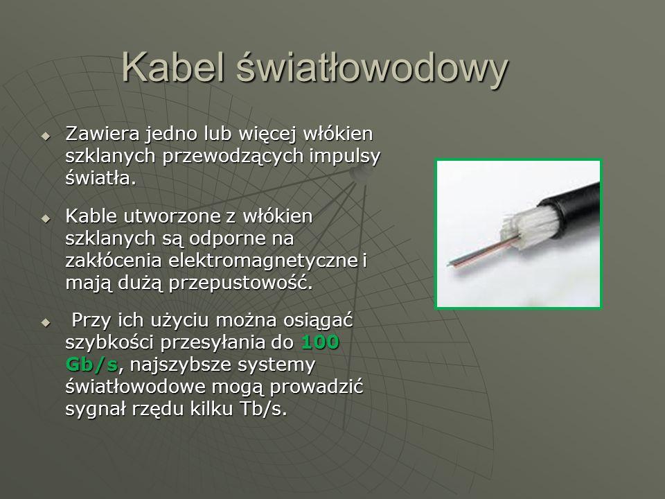 Kabel światłowodowy Zawiera jedno lub więcej włókien szklanych przewodzących impulsy światła. Zawiera jedno lub więcej włókien szklanych przewodzących