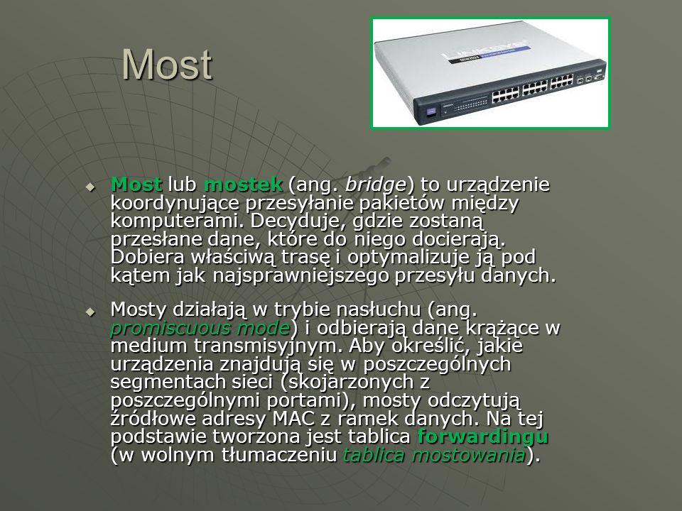 Most Most lub mostek (ang. bridge) to urządzenie koordynujące przesyłanie pakietów między komputerami. Decyduje, gdzie zostaną przesłane dane, które d