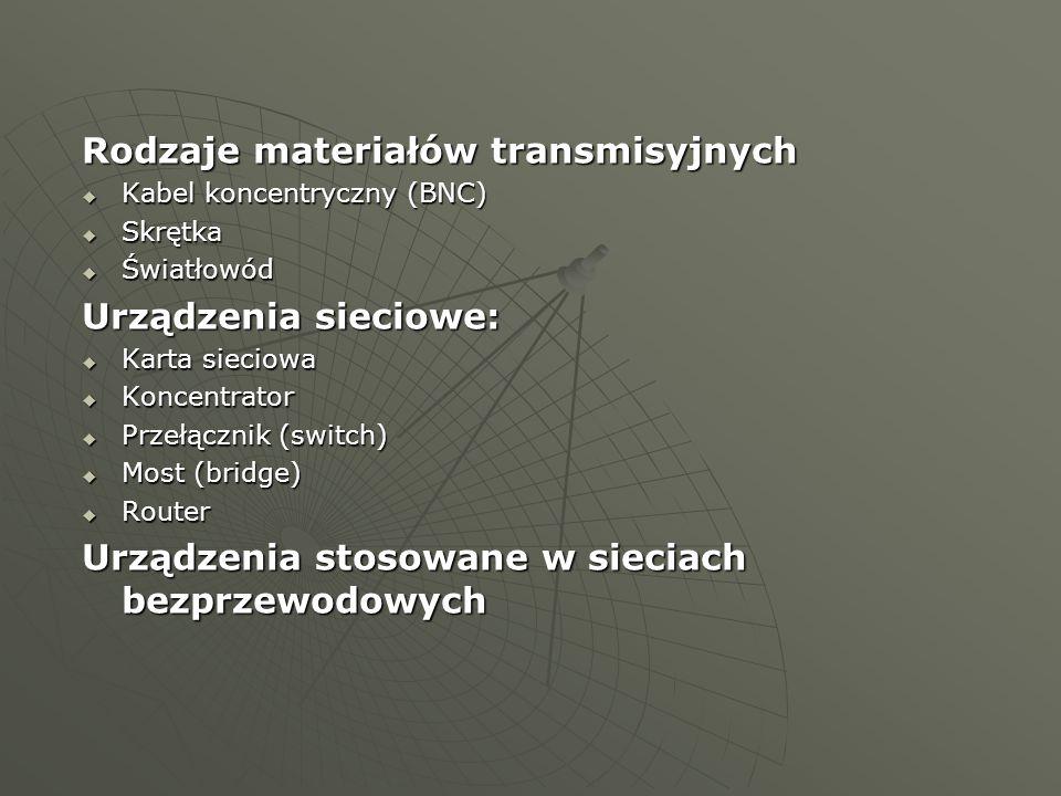 Rodzaje materiałów transmisyjnych Kabel koncentryczny (BNC) Kabel koncentryczny (BNC) Skrętka Skrętka Światłowód Światłowód Urządzenia sieciowe: Karta